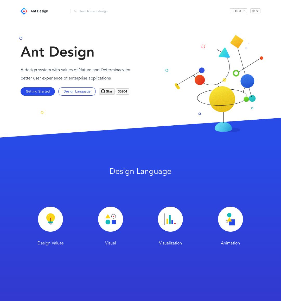 The Ant Design design system